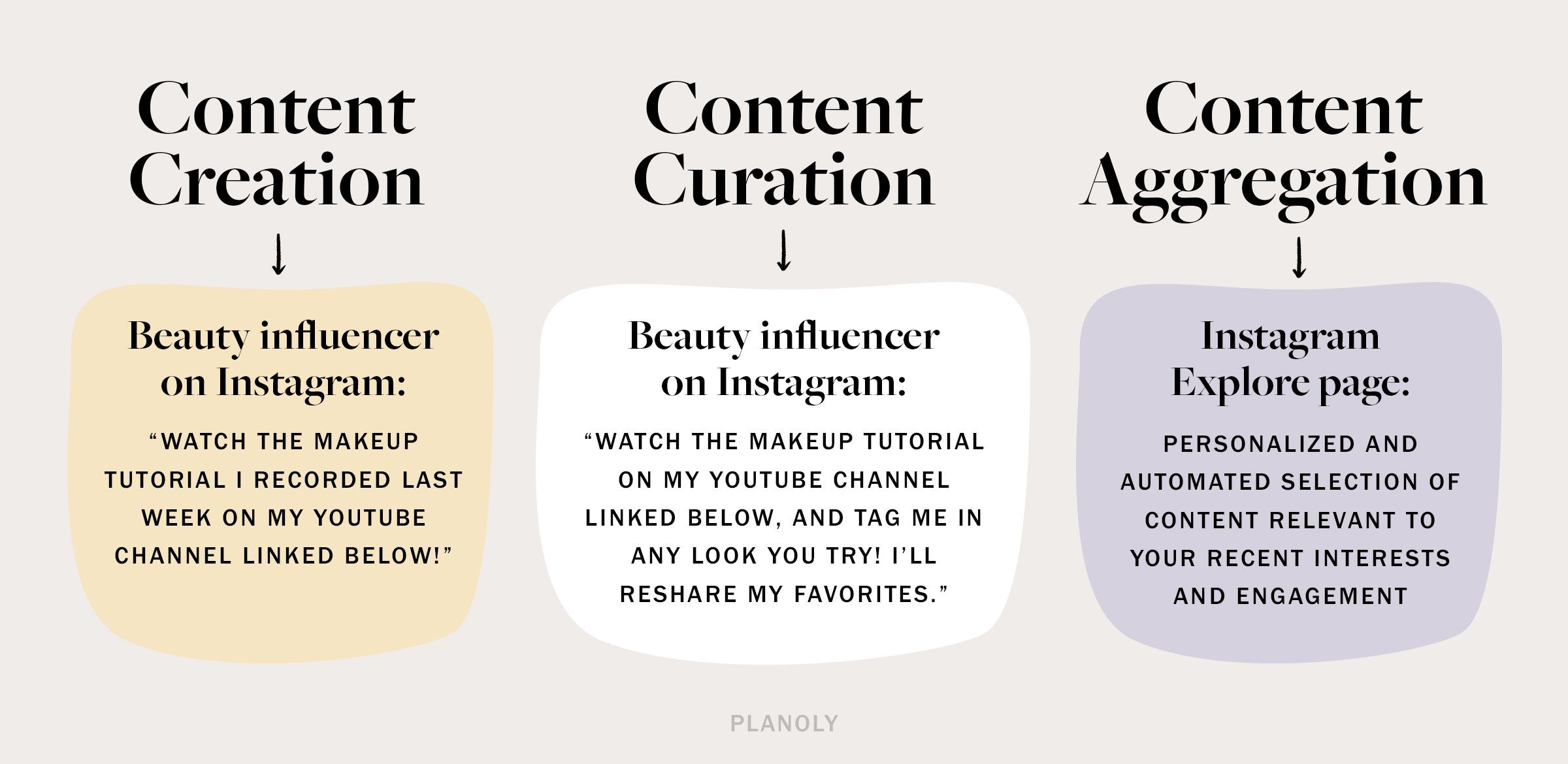 Blog_Content-Creation,-Curation,-and-Aggreation_Horizontal-Image