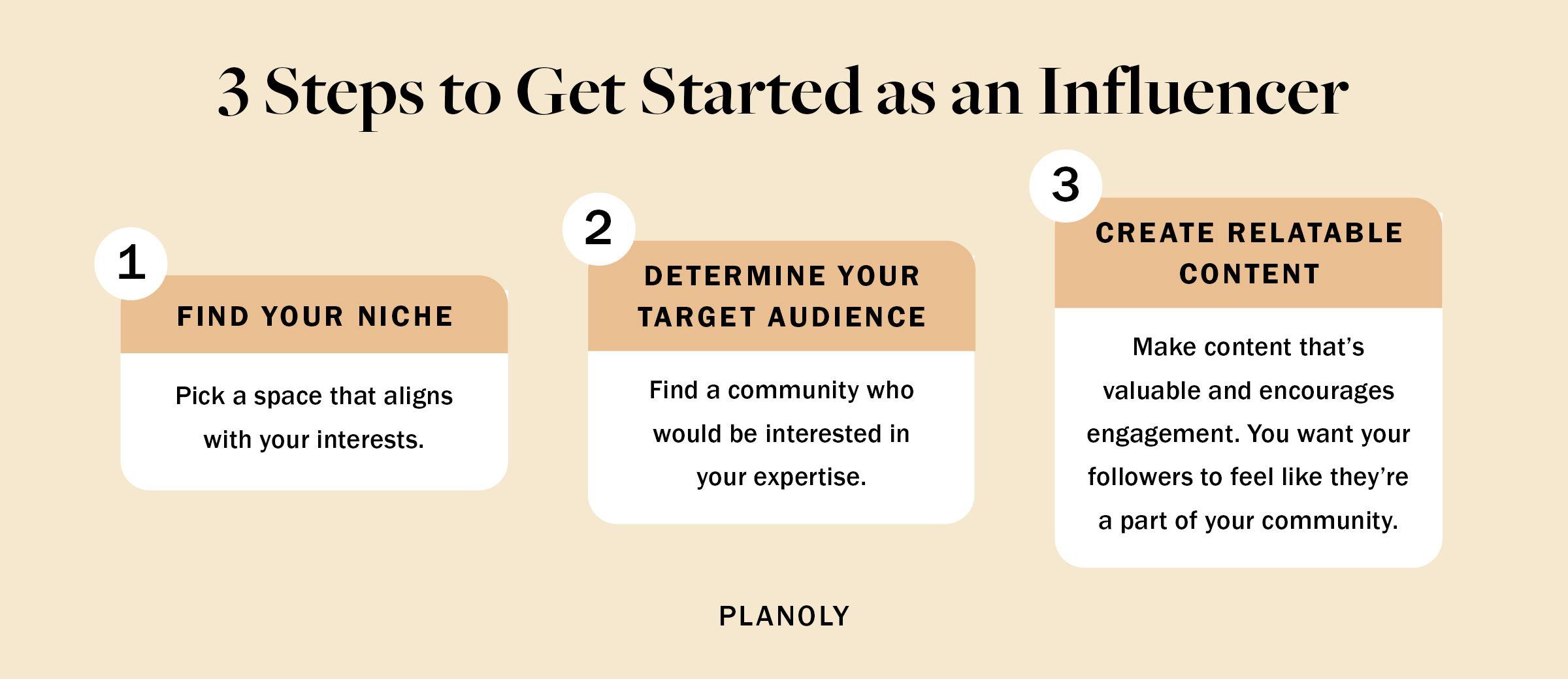 PLANOLY - Blog - How to Become an Instagram Influencer - Horizontal