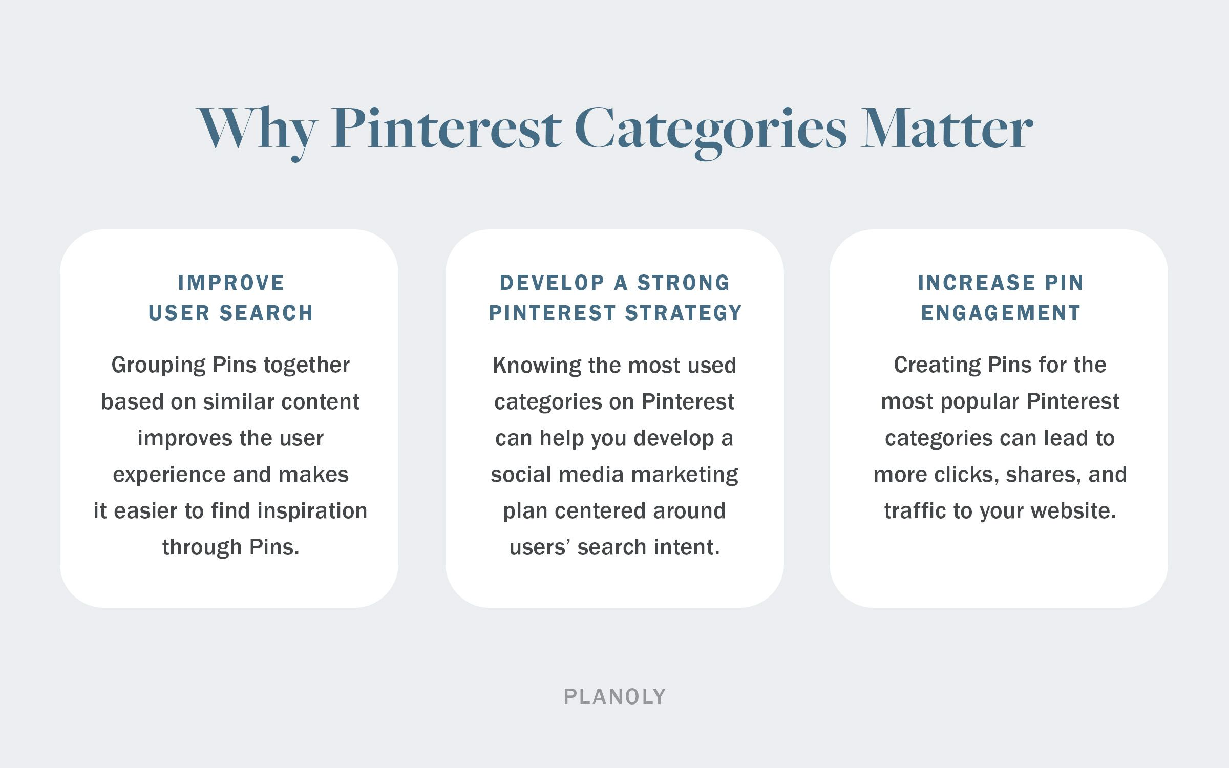 PLANOLY - Blog - Most Popular Pinterest Categories and Which Ones to Use - Horizontal