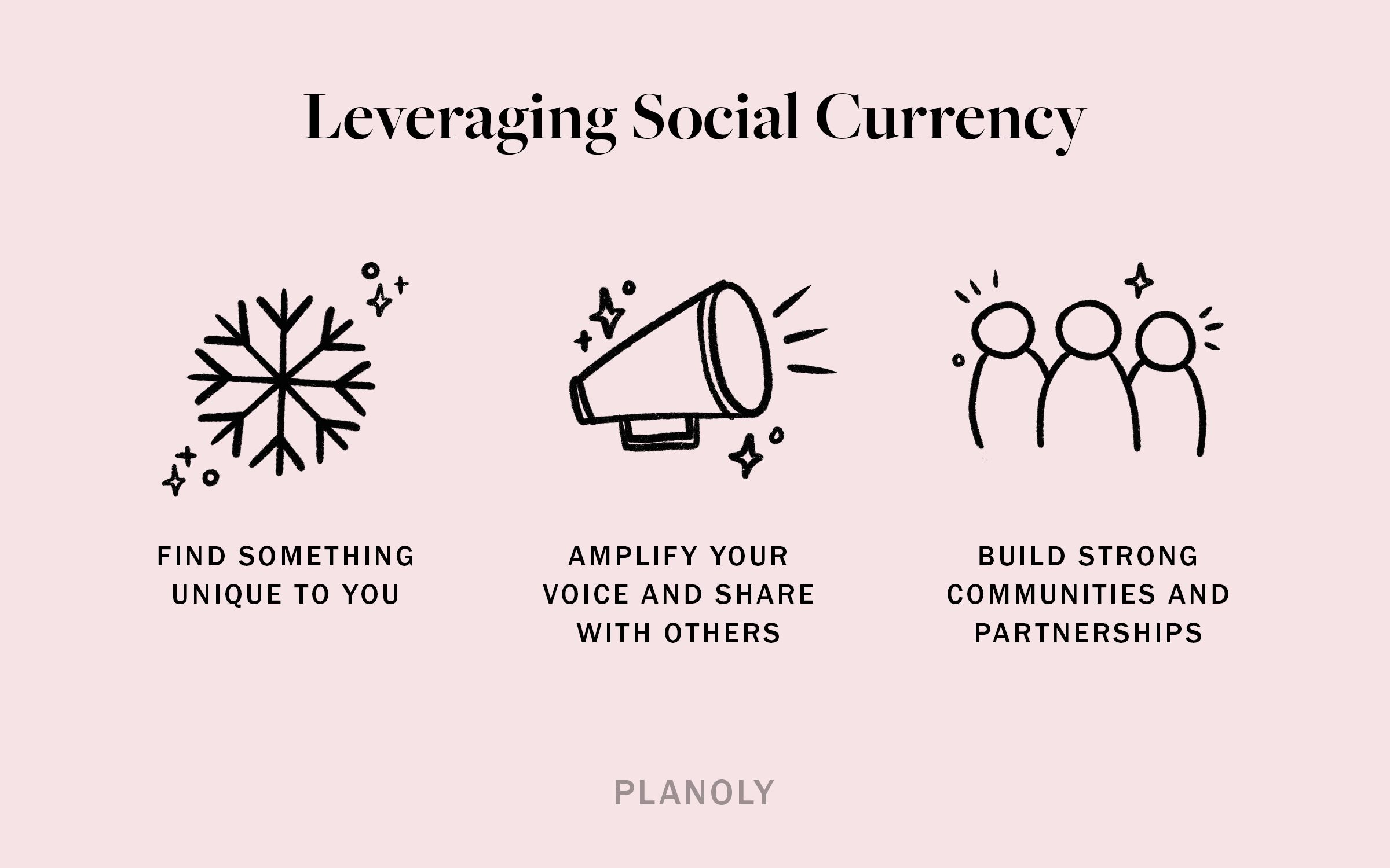 PLANOLY - Blog - Social Currency - Horizontal - 1
