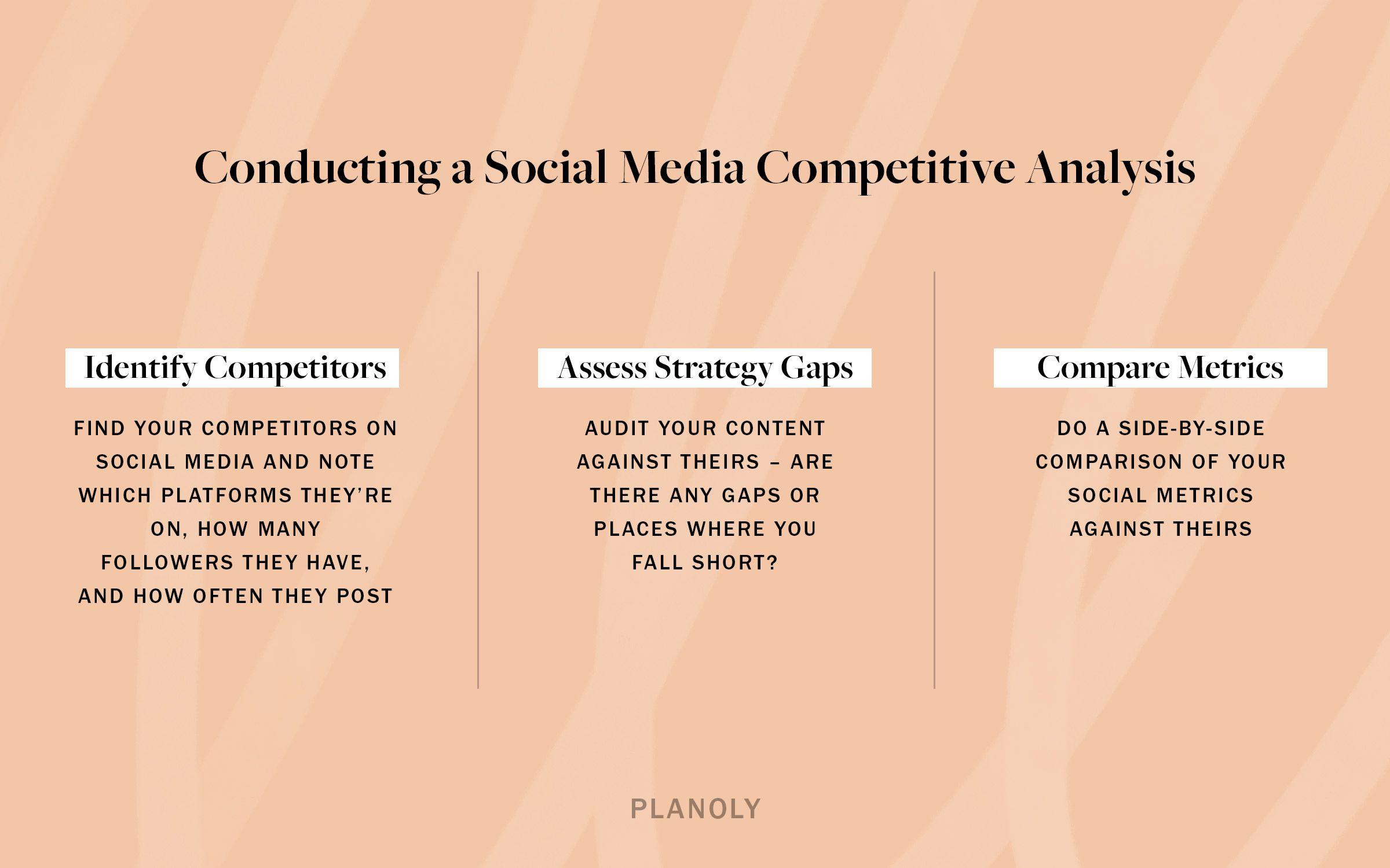 PLANOLY - Blog - Social Media Competitor Analysis - Horizontal