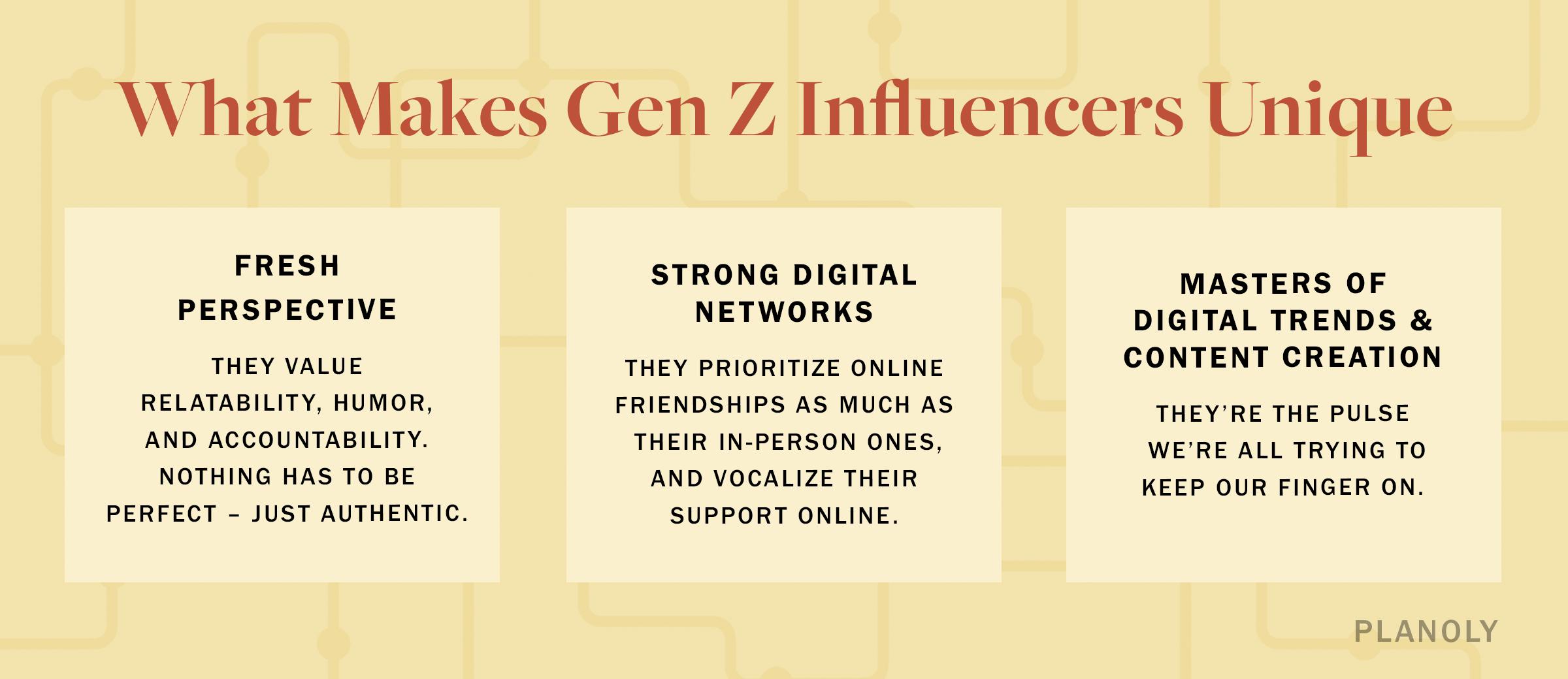 PLANOLY-Blog Post-Gen Z Influencers-Image 3