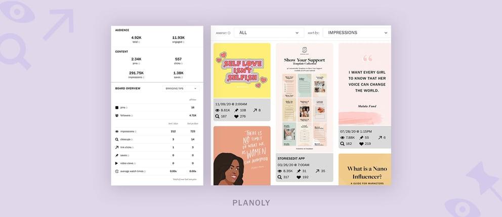 PLANOLY-Blog Post-Pinterest Analyze-Image 1