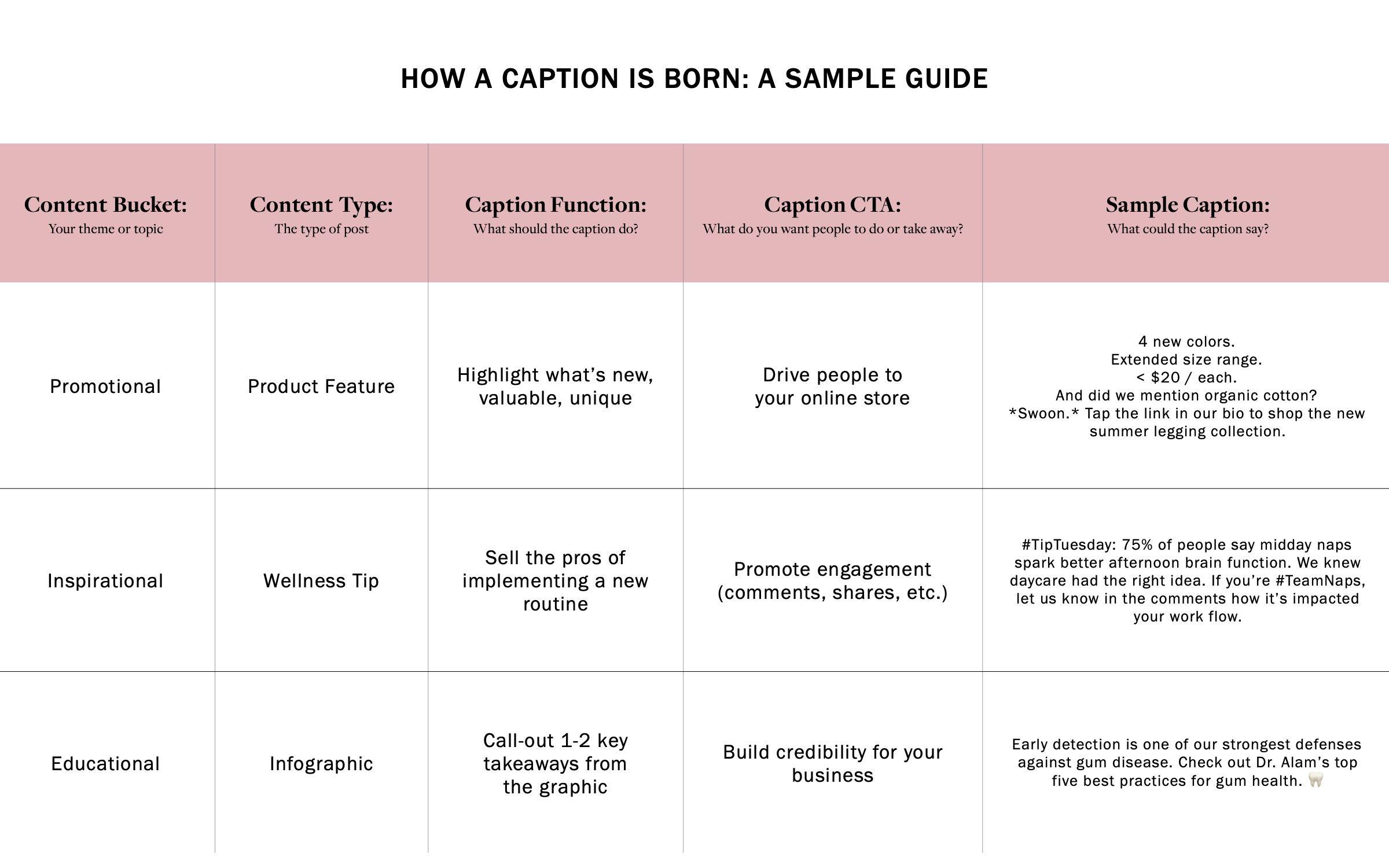 caption table-1