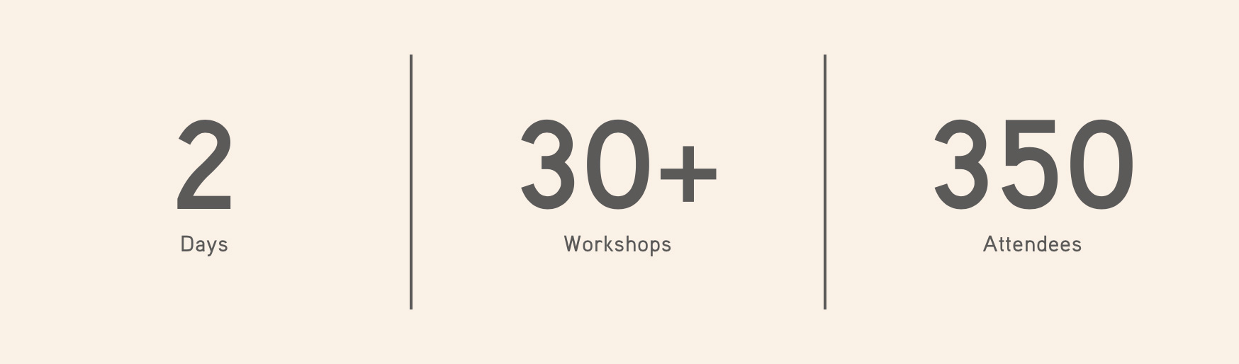 """Attend """"The Workshop"""" by Bloguettes w/ PLANOLY Coupon 4"""