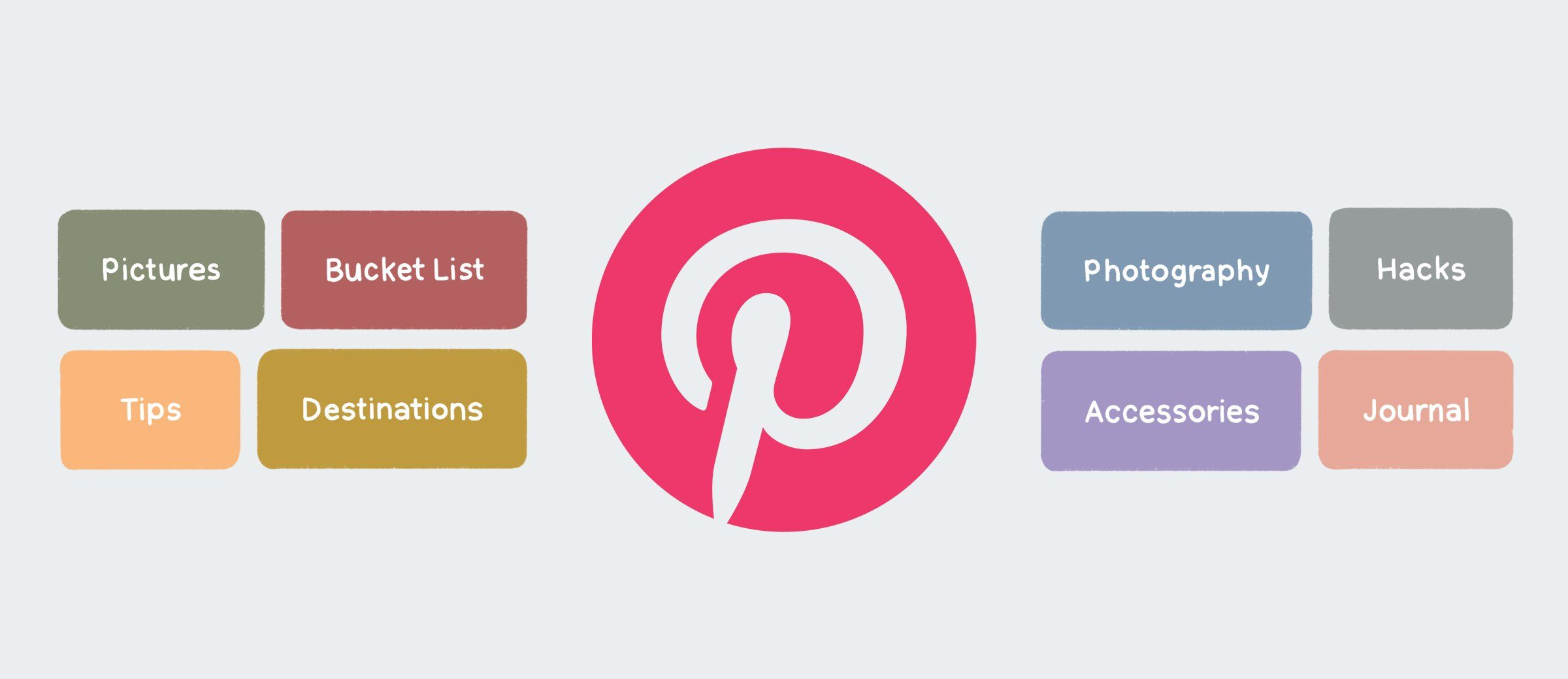 Most Popular Pinterest Categories and Which Ones to Use