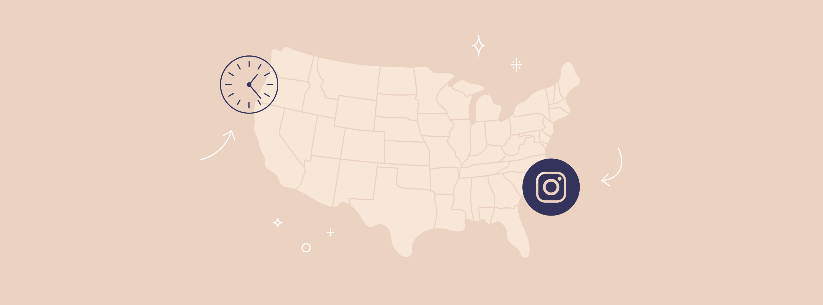 Read about When's the Best Time to Post on Instagram?, on PLANOLY