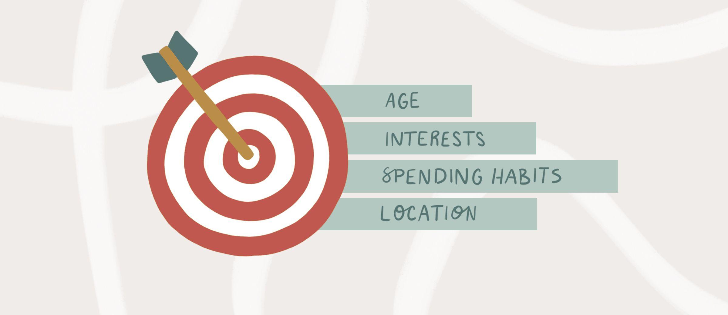 finding-target-market